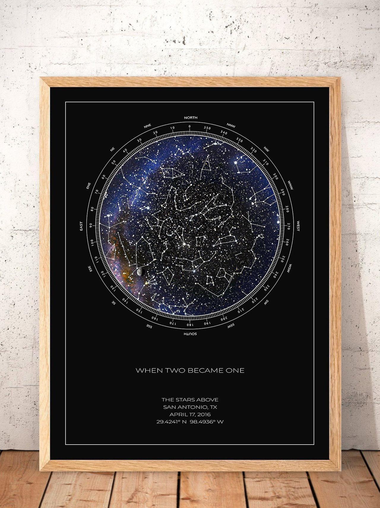 романтическое звездное небо, подарок